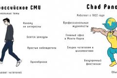 Типичное российское СМИ и Chad Panorama