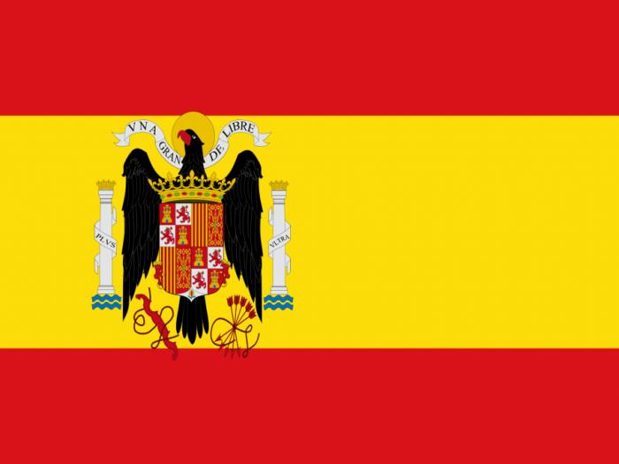 Почему Испания не помогла Третьему Рейху во Второй Мировой