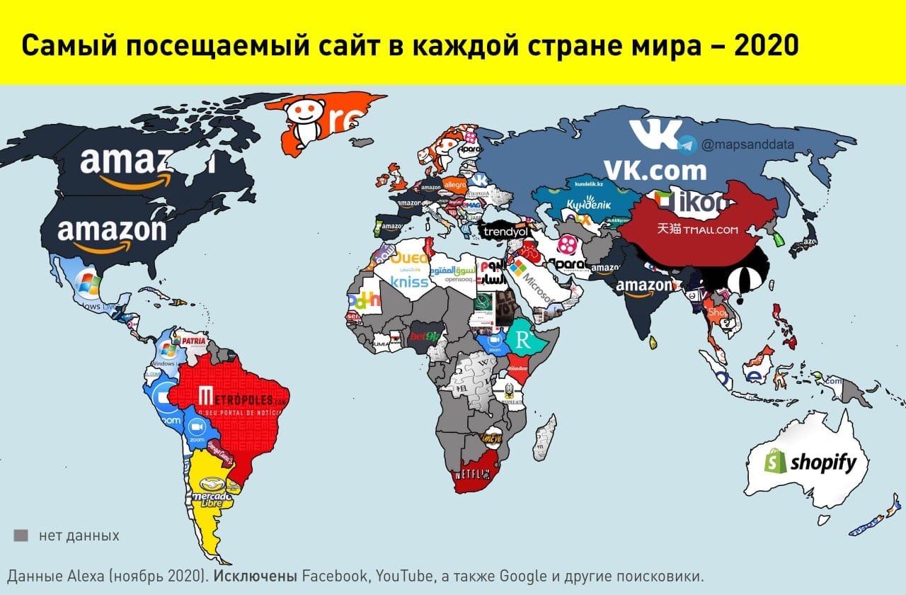 Самый посещаемый сайт в каждой стране мира