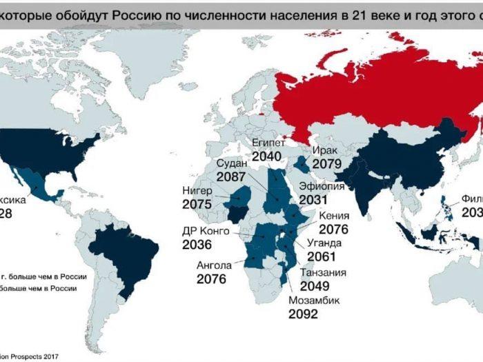 Какие страны скоро обгонят Россию по численности жителей