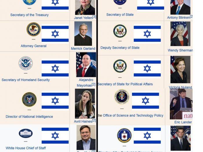 Администрация Байдена полностью состоит из евреев