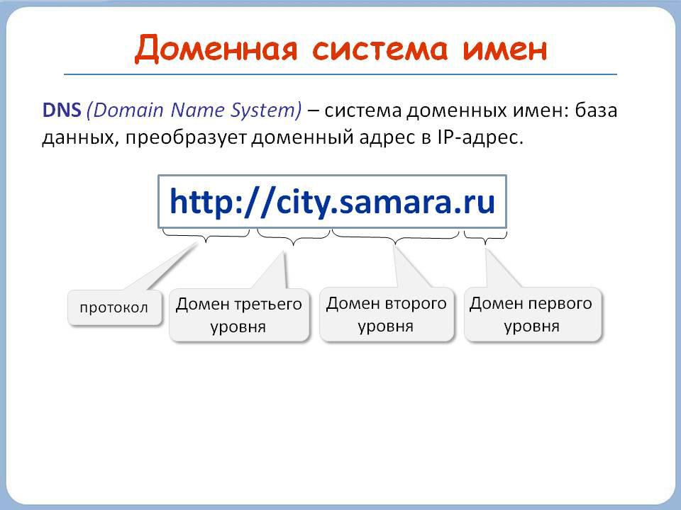 Покупаем домен для сайта
