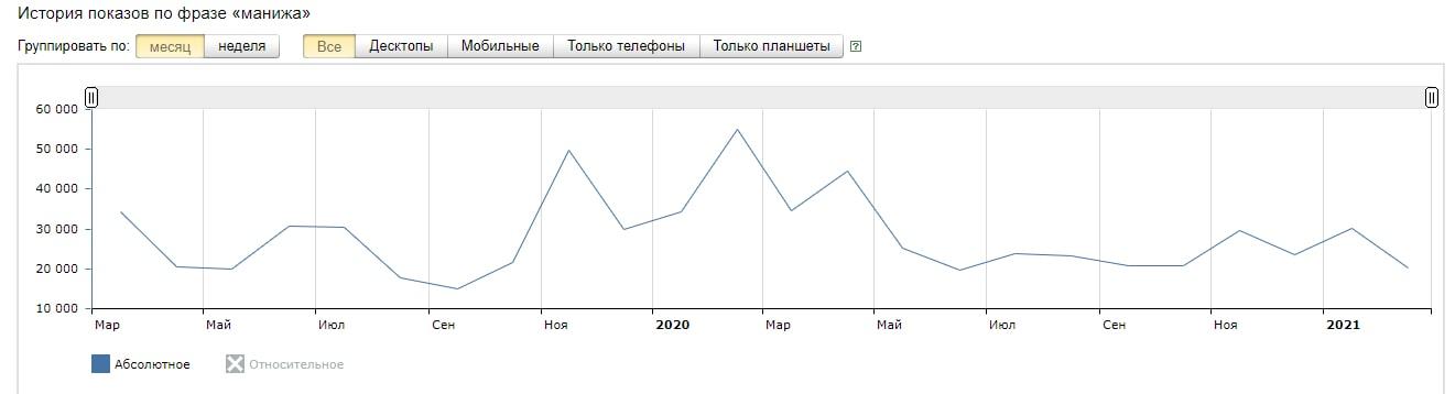 Кто поедет на Евровидение 2021 от России?