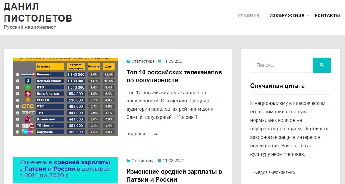 Сайты правых в России