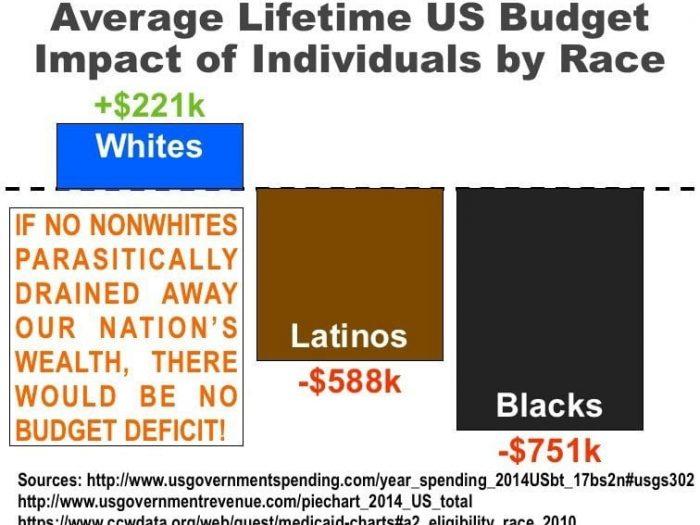 Почему у США такой огромный госдолг?