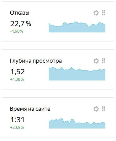 Статистика сайта за март 2021