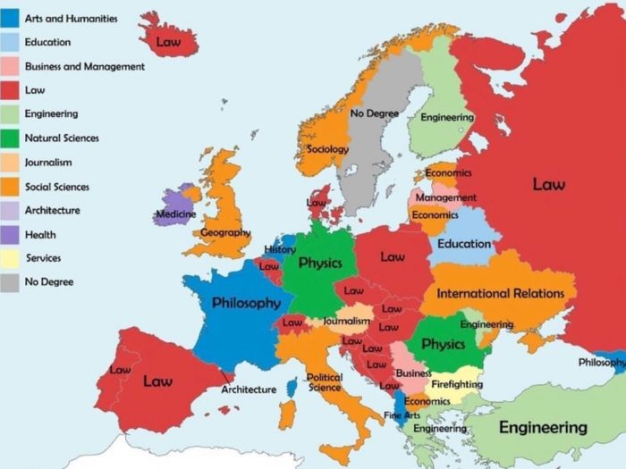 Самое популярное первое образование в странах Европе