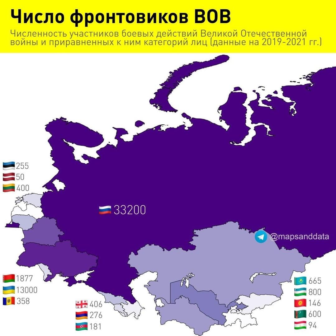 В РФ осталось более 33000 ветеранов